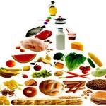 пирамида калорий