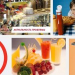Здоровое и нездоровое питание